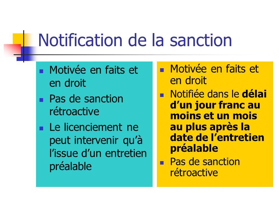 Notification de la sanction Motivée en faits et en droit Pas de sanction rétroactive Le licenciement ne peut intervenir quà lissue dun entretien préal