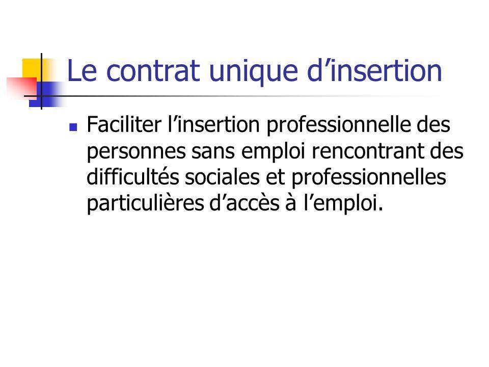 Le contrat unique dinsertion Articles L 5134-19-1 à L 5134-19-5 et D 5134-14 à D 5134-25 du code du travail Contrat de travail de droit privé Vise à établir un compromis entre les actions daccompagnement des bénéficiaires et les besoins de ladministration