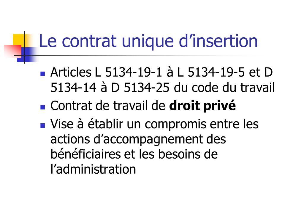 Le contrat unique dinsertion Articles L 5134-19-1 à L 5134-19-5 et D 5134-14 à D 5134-25 du code du travail Contrat de travail de droit privé Vise à é