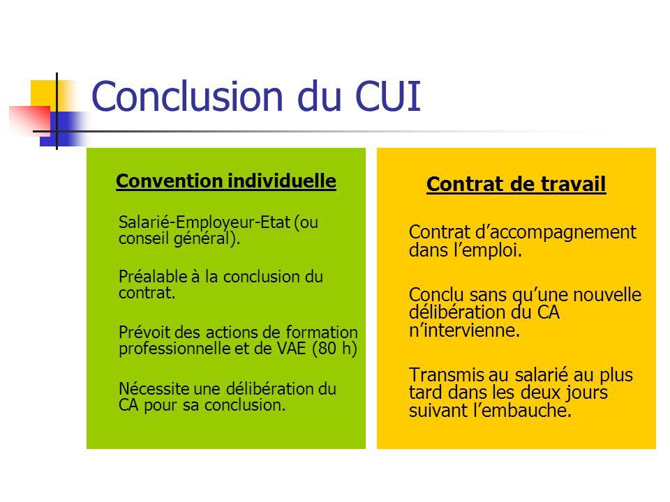 Conclusion du CUI Convention individuelle Salarié-Employeur-Etat (ou conseil général). Préalable à la conclusion du contrat. Prévoit des actions de fo