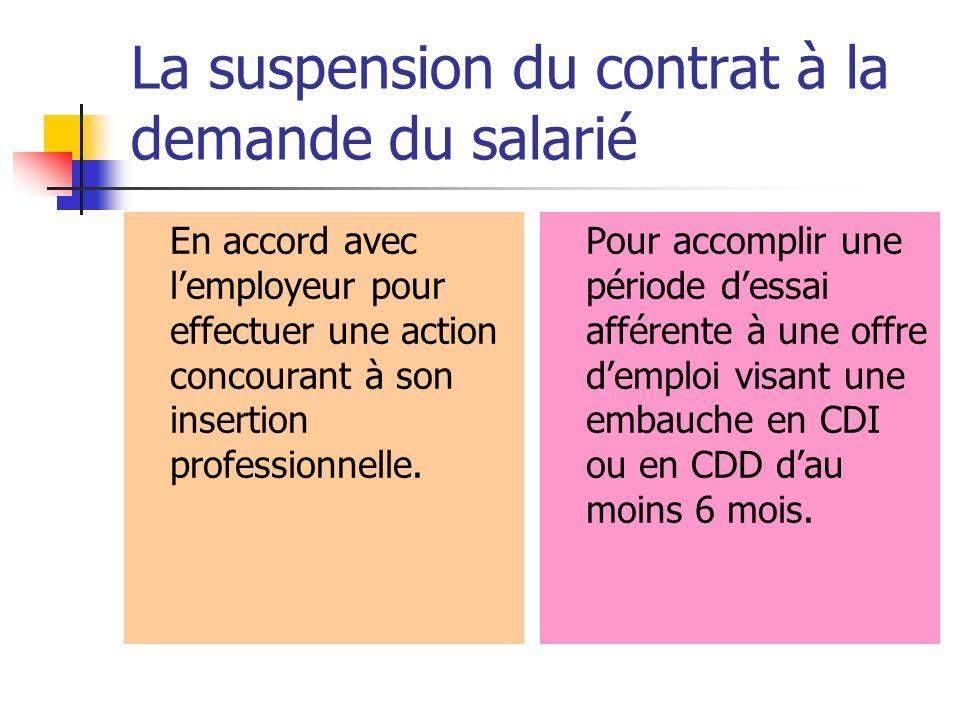 La suspension du contrat à la demande du salarié En accord avec lemployeur pour effectuer une action concourant à son insertion professionnelle. Pour