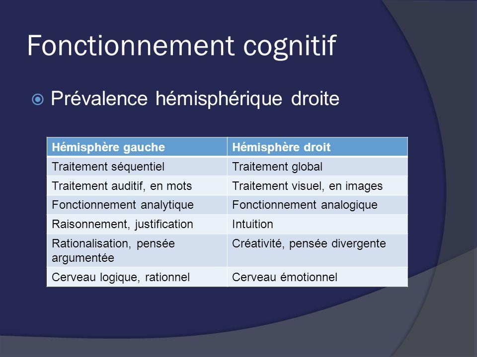 Fonctionnement cognitif Prévalence hémisphérique droite Hémisphère gaucheHémisphère droit Traitement séquentielTraitement global Traitement auditif, e