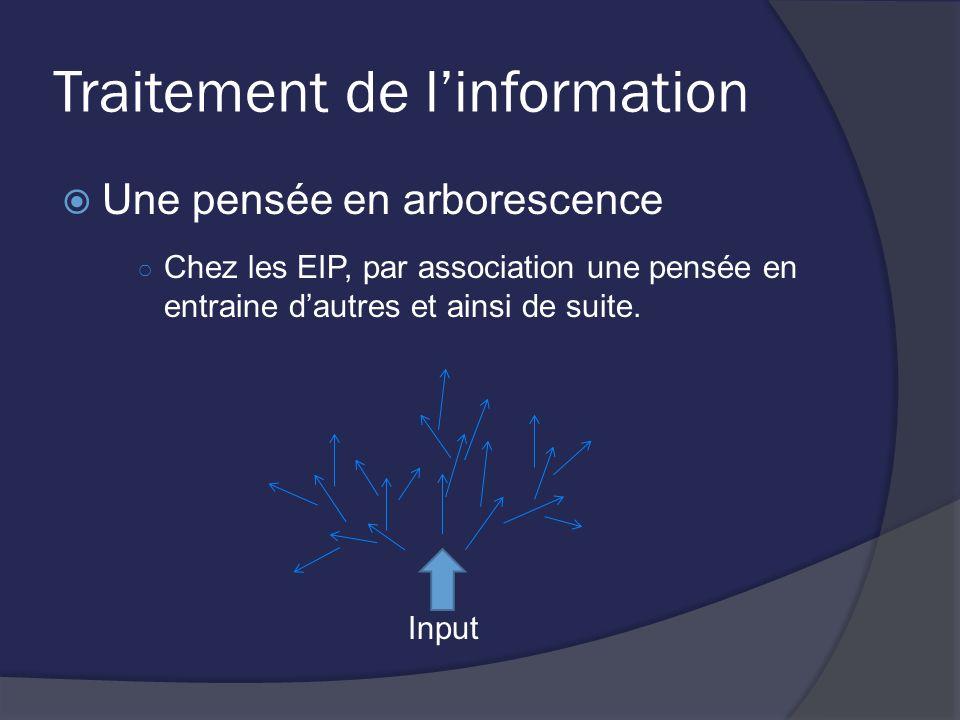 Traitement de linformation Une pensée en arborescence Chez les EIP, par association une pensée en entraine dautres et ainsi de suite. Input