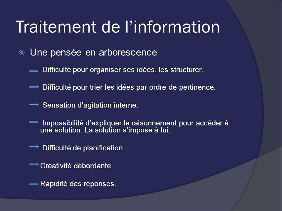 Traitement de linformation Une pensée en arborescence Difficulté pour organiser ses idées, les structurer. Difficulté pour trier les idées par ordre d