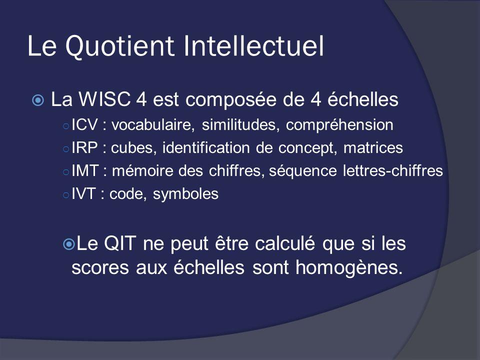 Le Quotient Intellectuel La WISC 4 est composée de 4 échelles ICV : vocabulaire, similitudes, compréhension IRP : cubes, identification de concept, ma