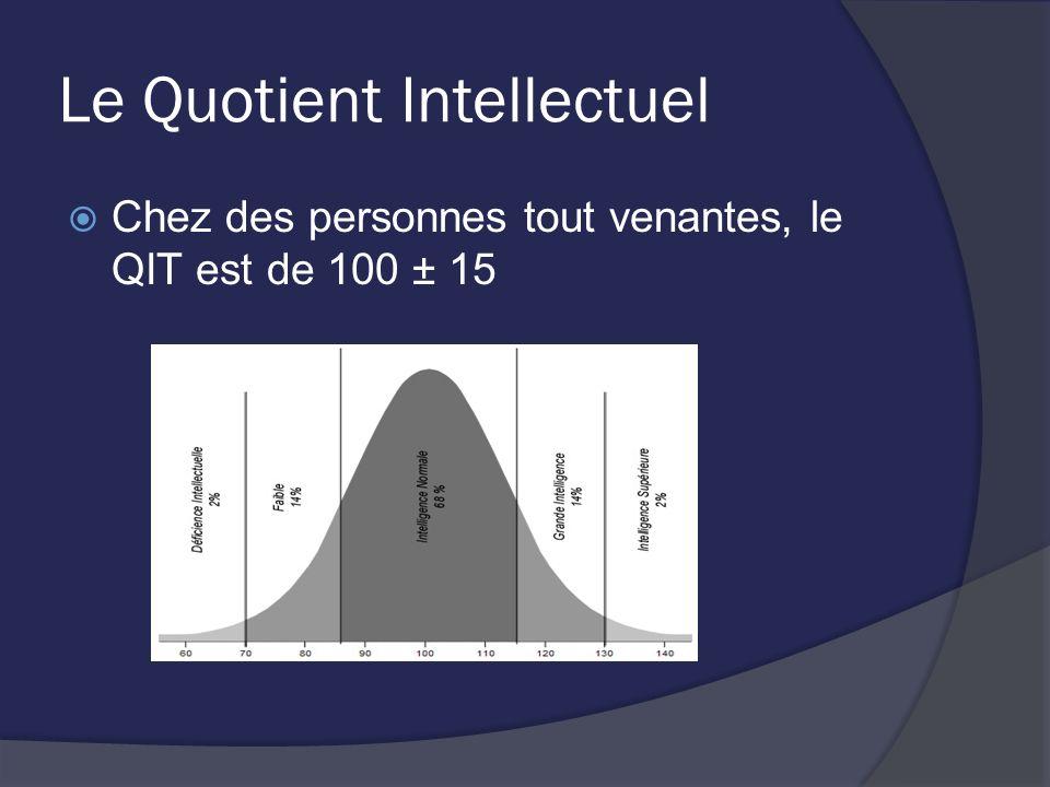 Le Quotient Intellectuel Chez des personnes tout venantes, le QIT est de 100 ± 15