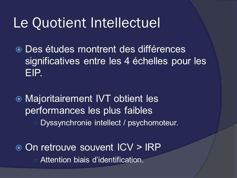 Le Quotient Intellectuel Des études montrent des différences significatives entre les 4 échelles pour les EIP. Majoritairement IVT obtient les perform