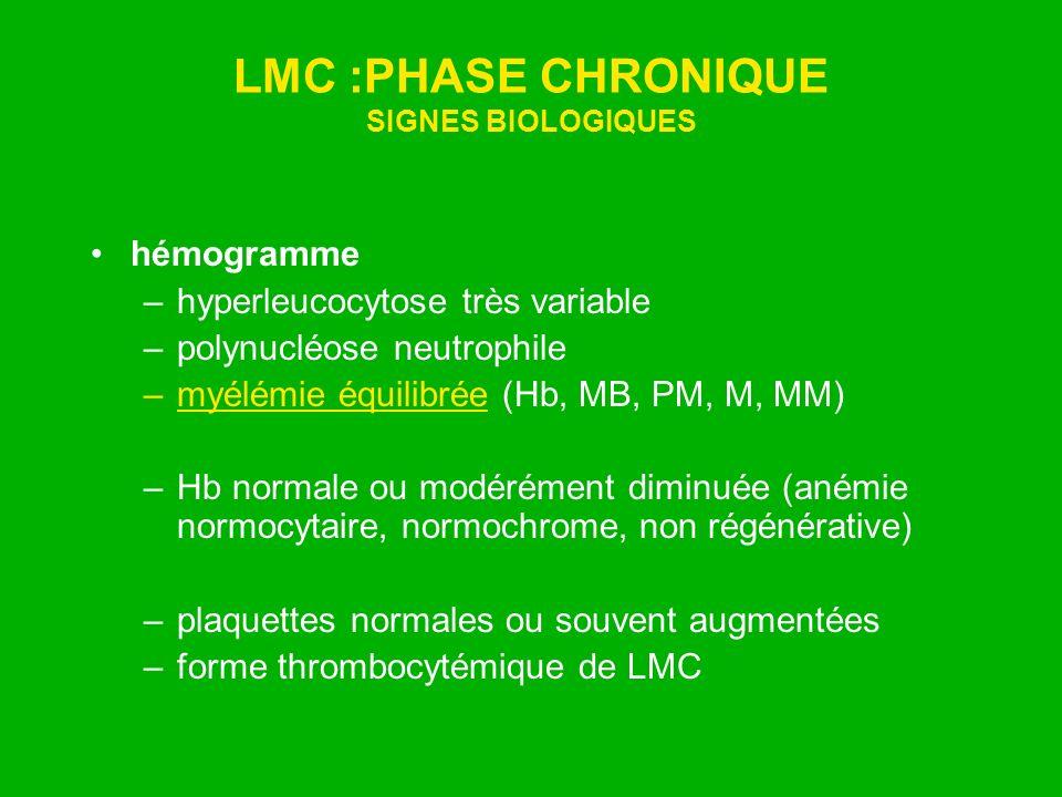 LMC :PHASE CHRONIQUE SIGNES BIOLOGIQUES hémogramme –hyperleucocytose très variable –polynucléose neutrophile –myélémie équilibrée (Hb, MB, PM, M, MM)