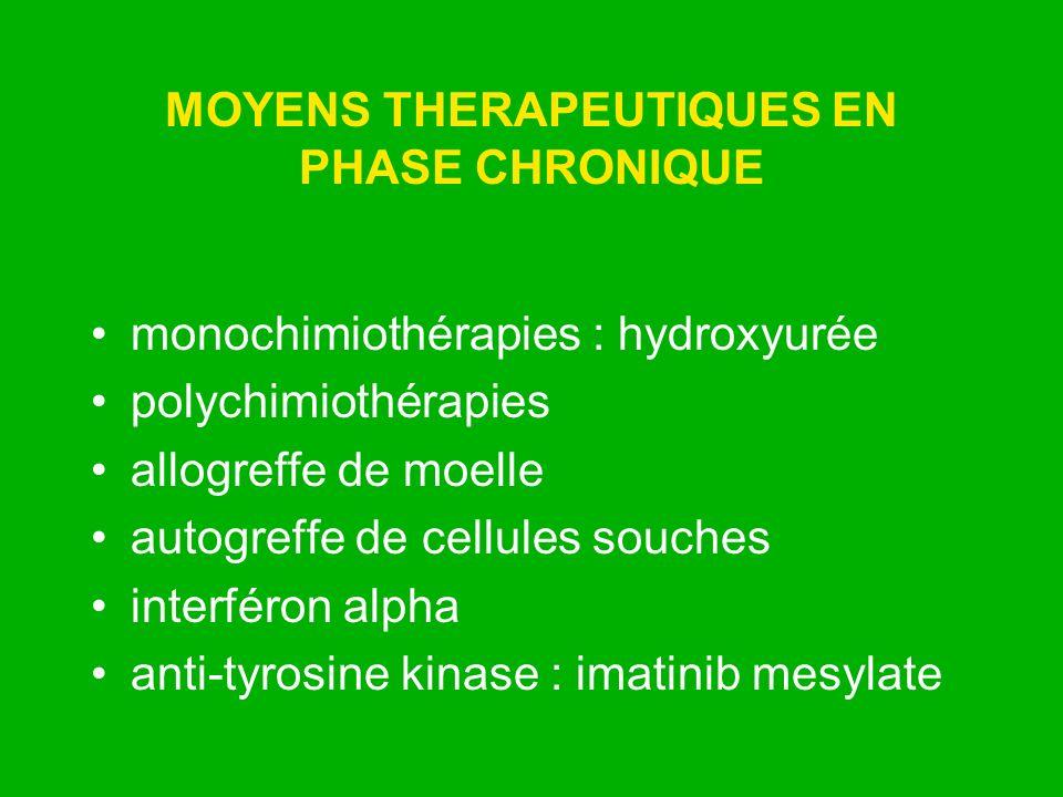 MOYENS THERAPEUTIQUES EN PHASE CHRONIQUE monochimiothérapies : hydroxyurée polychimiothérapies allogreffe de moelle autogreffe de cellules souches int