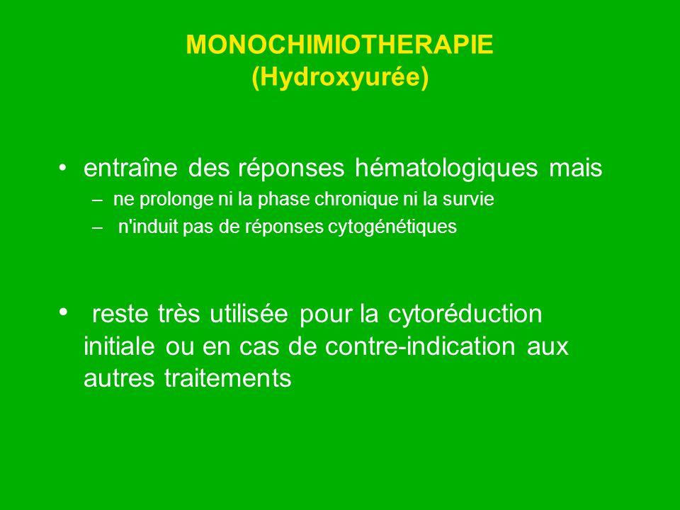 MONOCHIMIOTHERAPIE (Hydroxyurée) entraîne des réponses hématologiques mais –ne prolonge ni la phase chronique ni la survie – n'induit pas de réponses