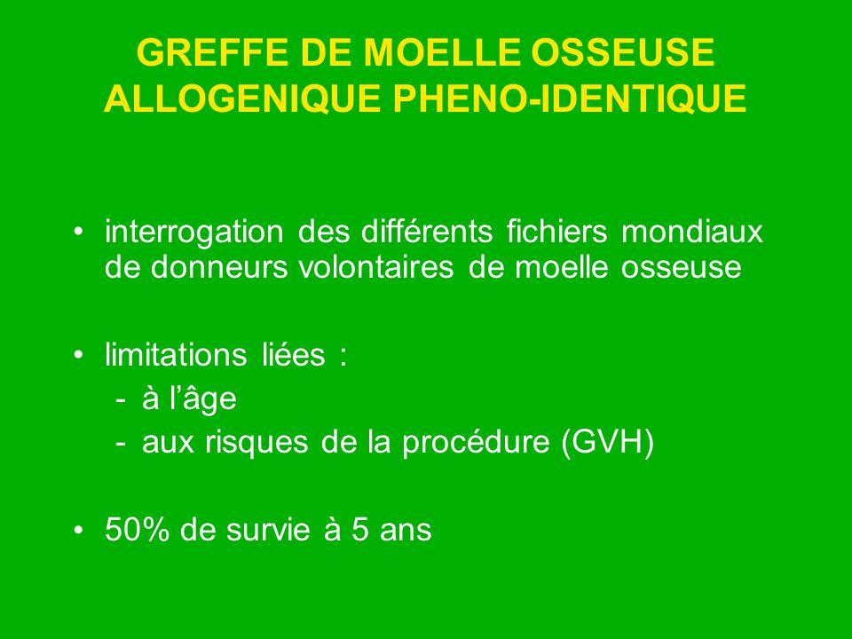 GREFFE DE MOELLE OSSEUSE ALLOGENIQUE PHENO-IDENTIQUE interrogation des différents fichiers mondiaux de donneurs volontaires de moelle osseuse limitati