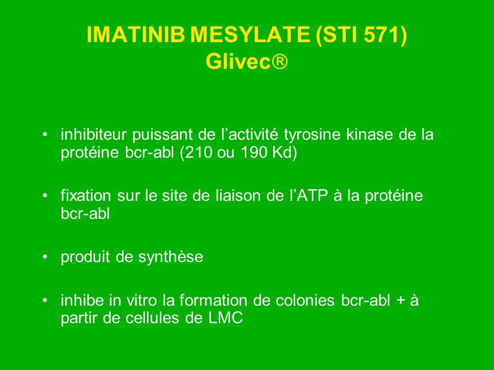 IMATINIB MESYLATE (STI 571) Glivec inhibiteur puissant de lactivité tyrosine kinase de la protéine bcr-abl (210 ou 190 Kd) fixation sur le site de lia