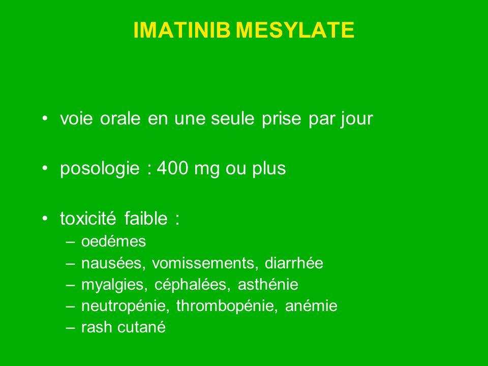 IMATINIB MESYLATE voie orale en une seule prise par jour posologie : 400 mg ou plus toxicité faible : –oedémes –nausées, vomissements, diarrhée –myalg