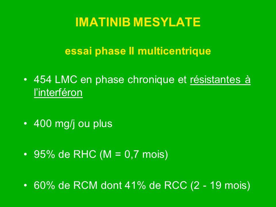 IMATINIB MESYLATE essai phase II multicentrique 454 LMC en phase chronique et résistantes à linterféron 400 mg/j ou plus 95% de RHC (M = 0,7 mois) 60%
