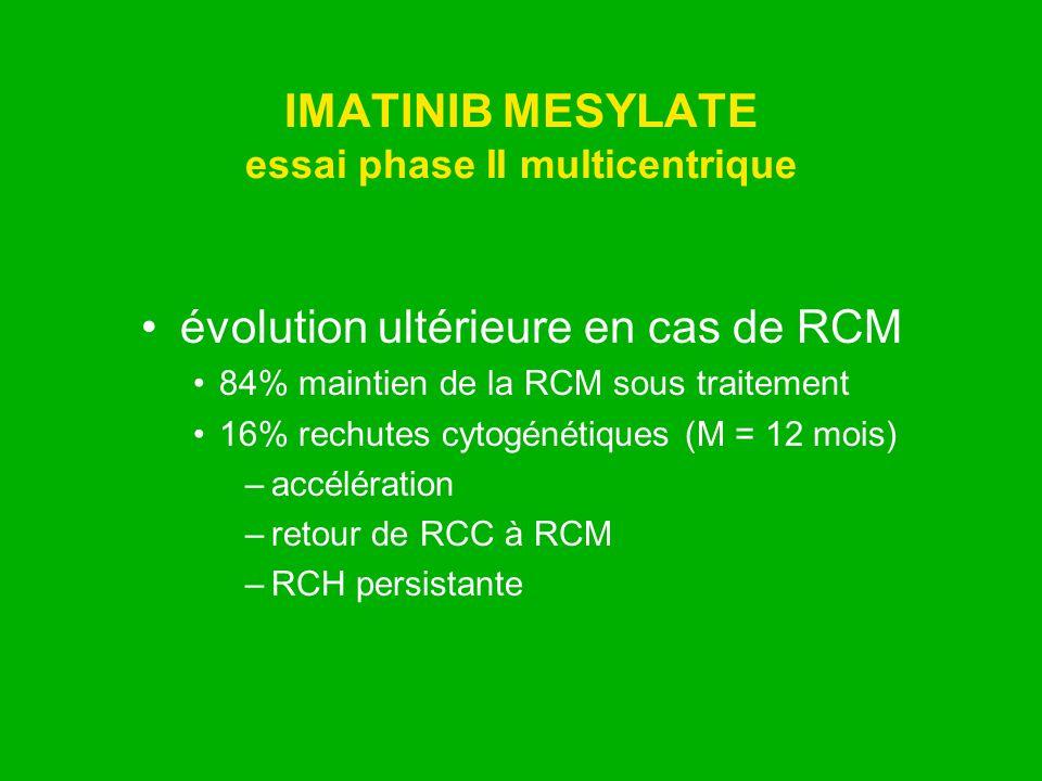 IMATINIB MESYLATE essai phase II multicentrique évolution ultérieure en cas de RCM 84% maintien de la RCM sous traitement 16% rechutes cytogénétiques