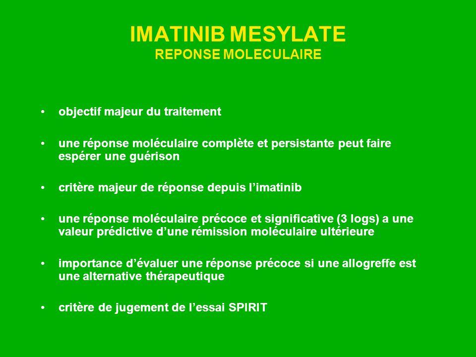 IMATINIB MESYLATE REPONSE MOLECULAIRE objectif majeur du traitement une réponse moléculaire complète et persistante peut faire espérer une guérison cr