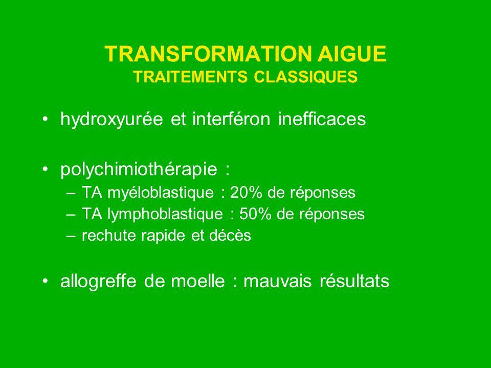 TRANSFORMATION AIGUE TRAITEMENTS CLASSIQUES hydroxyurée et interféron inefficaces polychimiothérapie : –TA myéloblastique : 20% de réponses –TA lympho