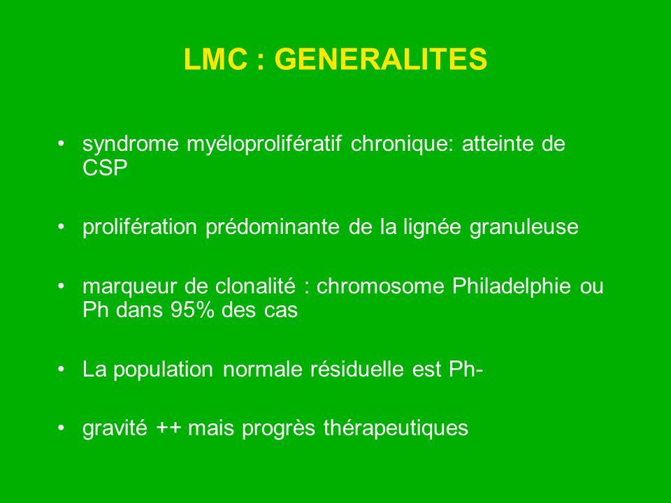 LMC : GENERALITES syndrome myéloprolifératif chronique: atteinte de CSP prolifération prédominante de la lignée granuleuse marqueur de clonalité : chr