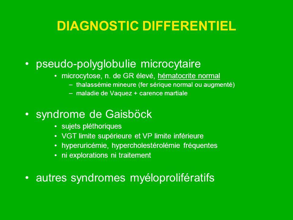 DIAGNOSTIC DIFFERENTIEL pseudo-polyglobulie microcytaire microcytose, n. de GR élevé, hématocrite normal –thalassémie mineure (fer sérique normal ou a