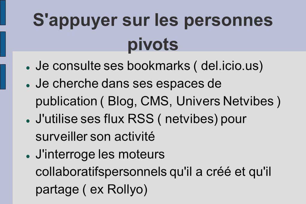 S'appuyer sur les personnes pivots Je consulte ses bookmarks ( del.icio.us) Je cherche dans ses espaces de publication ( Blog, CMS, Univers Netvibes )