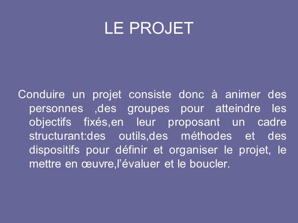 LE PROJET Conduire un projet consiste donc à animer des personnes,des groupes pour atteindre les objectifs fixés,en leur proposant un cadre structuran