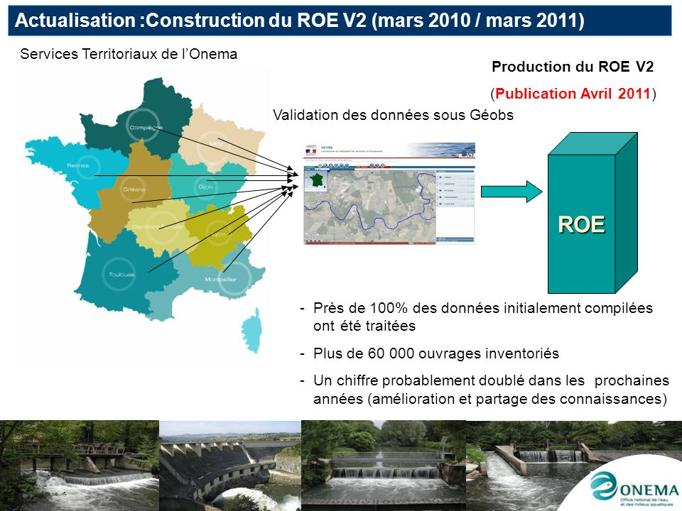 Actualisation :Construction du ROE V2 (mars 2010 / mars 2011) Services Territoriaux de lOnema Validation des données sous Géobs ROE Production du ROE