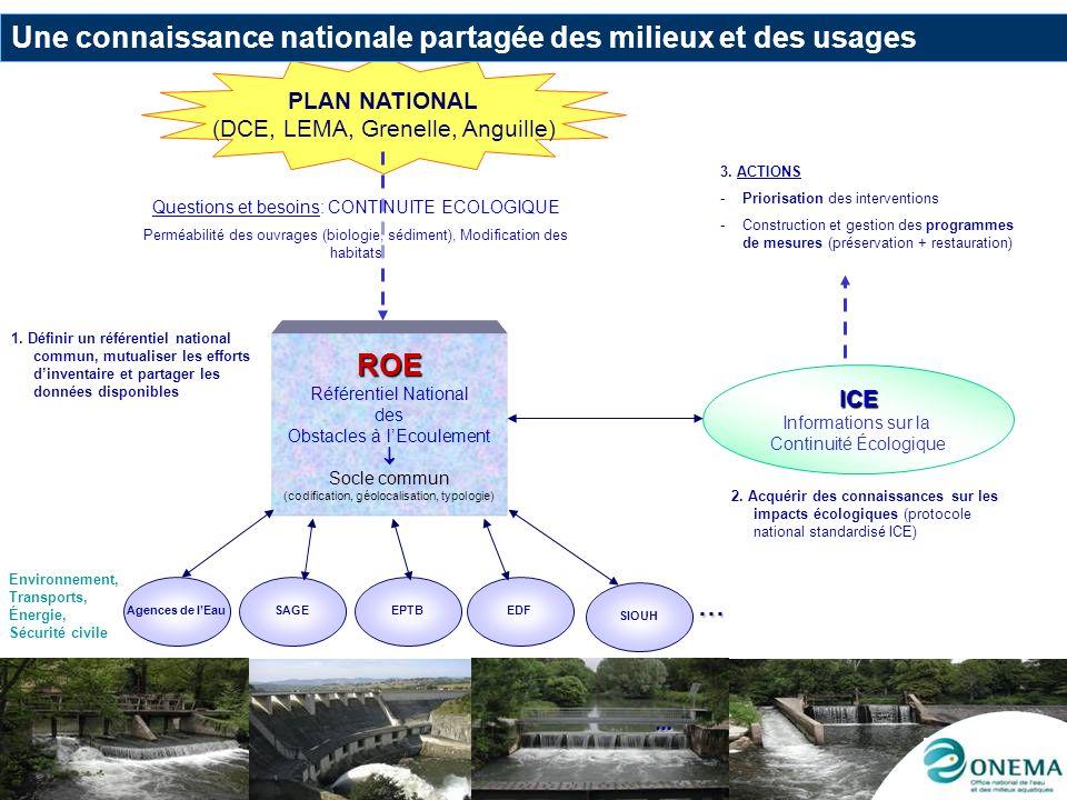 Lacquisition dInformations sur la Continuité Ecologique (ICE) Nouveaux inventaires terrain et diagnostic des discontinuités