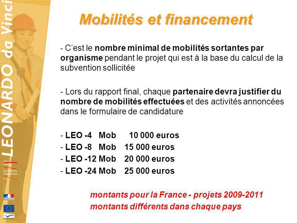 - Cest le nombre minimal de mobilités sortantes par organisme pendant le projet qui est à la base du calcul de la subvention sollicitée - Lors du rapp