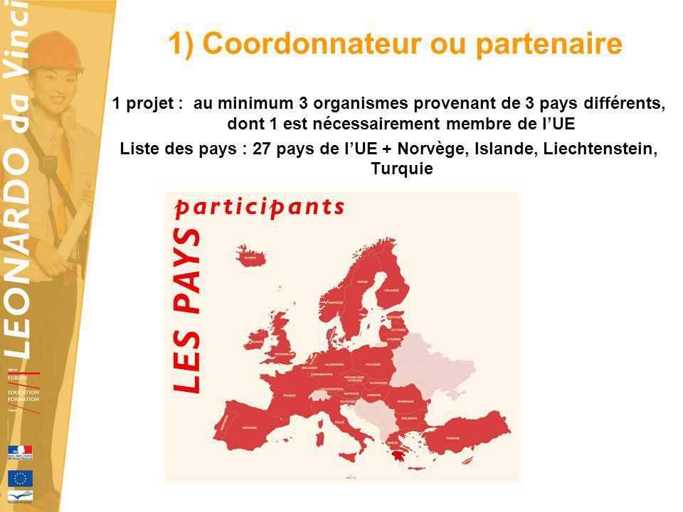 1 projet : au minimum 3 organismes provenant de 3 pays différents, dont 1 est nécessairement membre de lUE Liste des pays : 27 pays de lUE + Norvège,