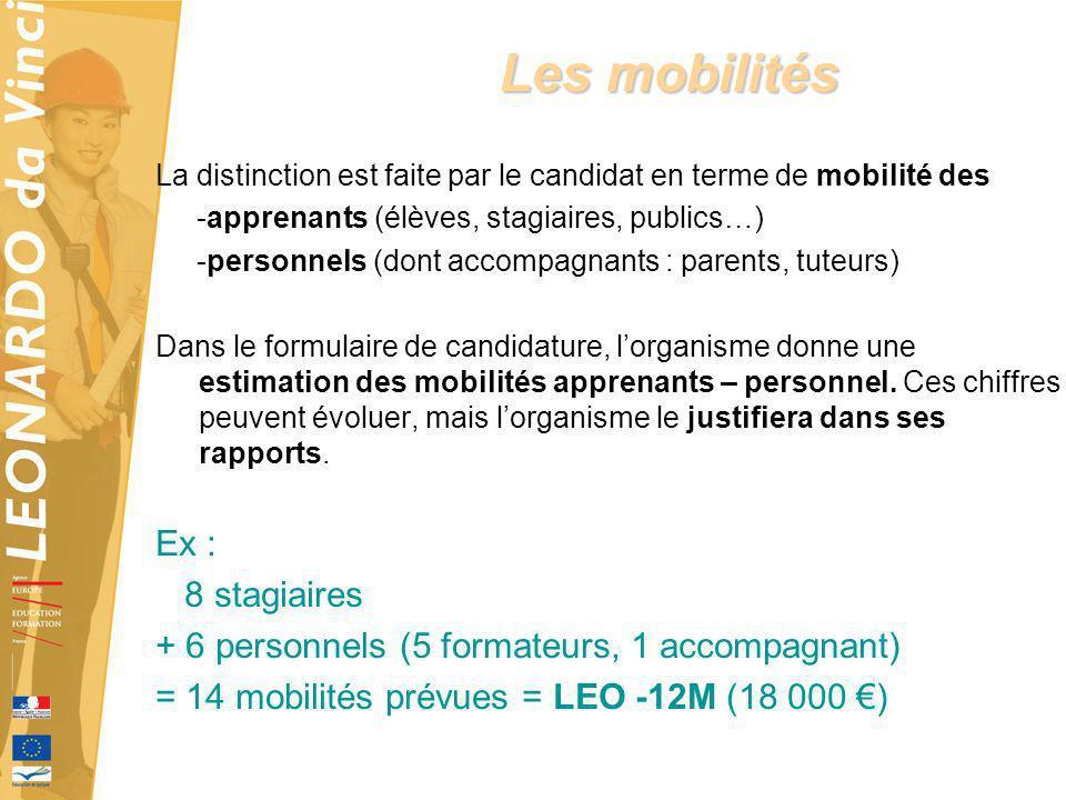 - Cest le nombre minimal de mobilités sortantes par organisme pendant le projet qui est à la base du calcul de la subvention sollicitée - Lors du rapport final, chaque partenaire devra justifier du nombre de mobilités effectuées et des activités annoncées dans le formulaire de candidature - LEO -4 Mob 10 000 euros - LEO -8 Mob 15 000 euros - LEO -12 Mob 20 000 euros - LEO -24 Mob 25 000 euros montants pour la France - projets 2009-2011 montants différents dans chaque pays Mobilités et financement