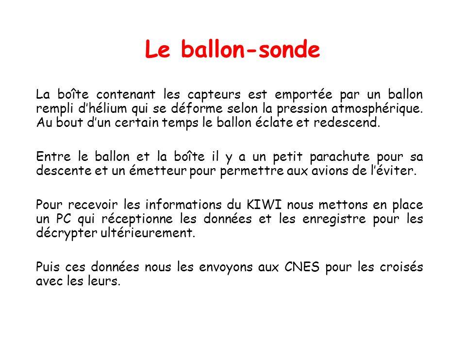 Le ballon-sonde La boîte contenant les capteurs est emportée par un ballon rempli dhélium qui se déforme selon la pression atmosphérique. Au bout dun