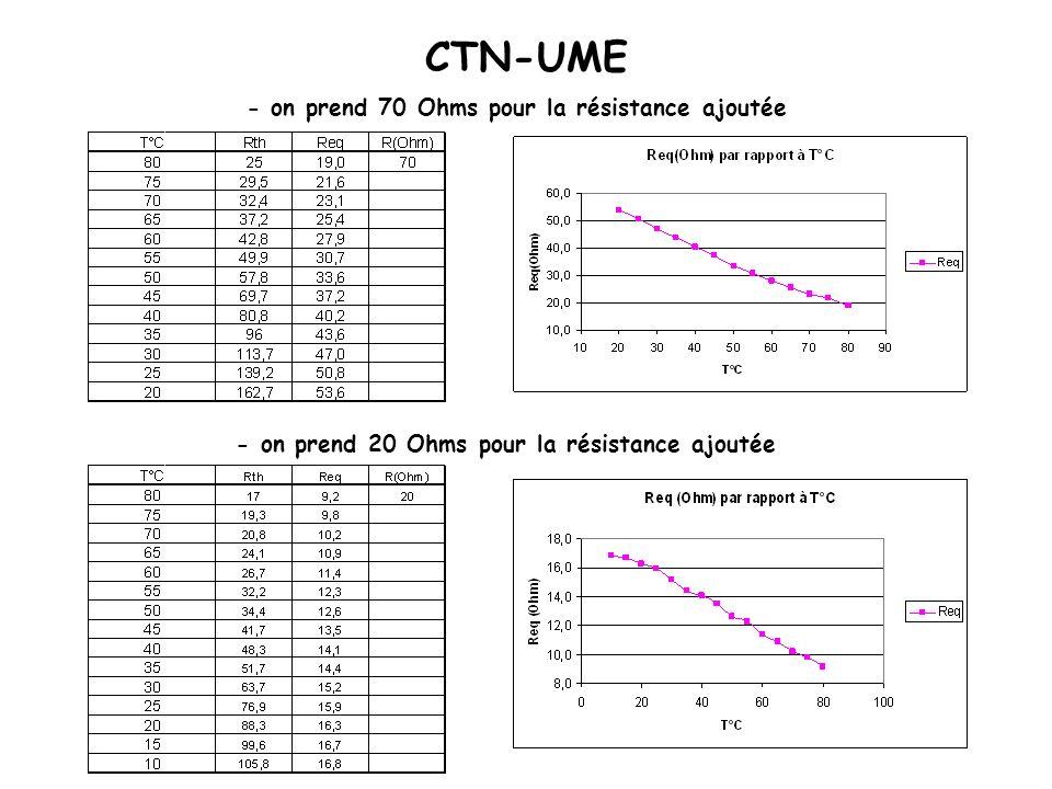CTN-UME - on prend 70 Ohms pour la résistance ajoutée - on prend 20 Ohms pour la résistance ajoutée
