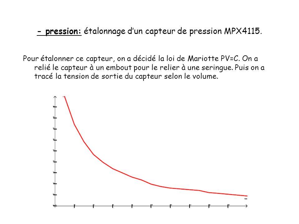 - pression: étalonnage dun capteur de pression MPX4115. Pour étalonner ce capteur, on a décidé la loi de Mariotte PV=C. On a relié le capteur à un emb