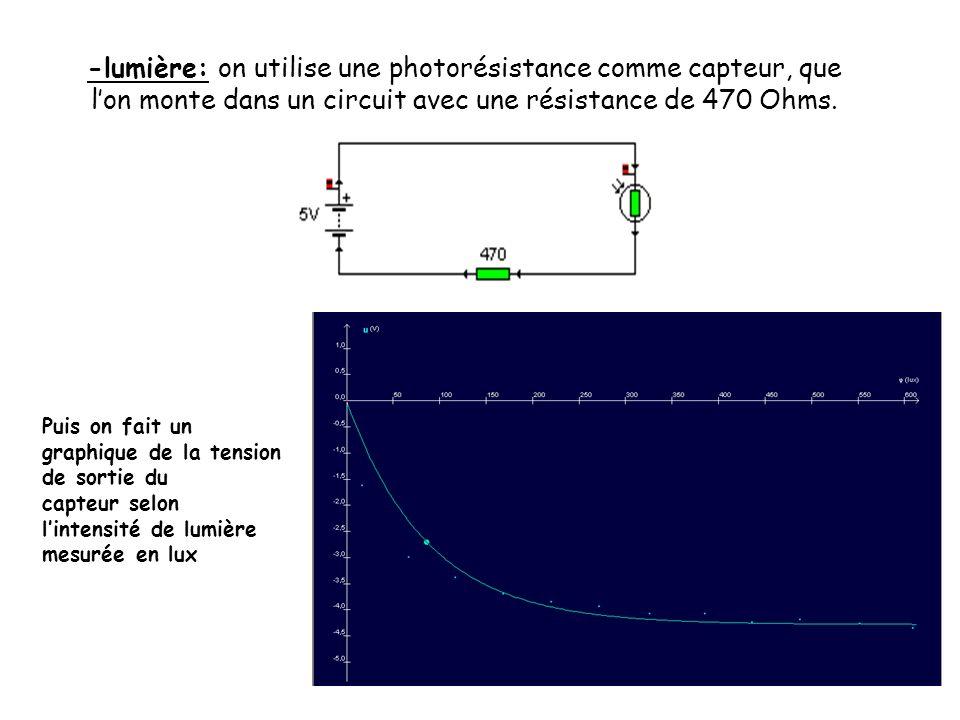 -lumière: on utilise une photorésistance comme capteur, que lon monte dans un circuit avec une résistance de 470 Ohms. Puis on fait un graphique de la