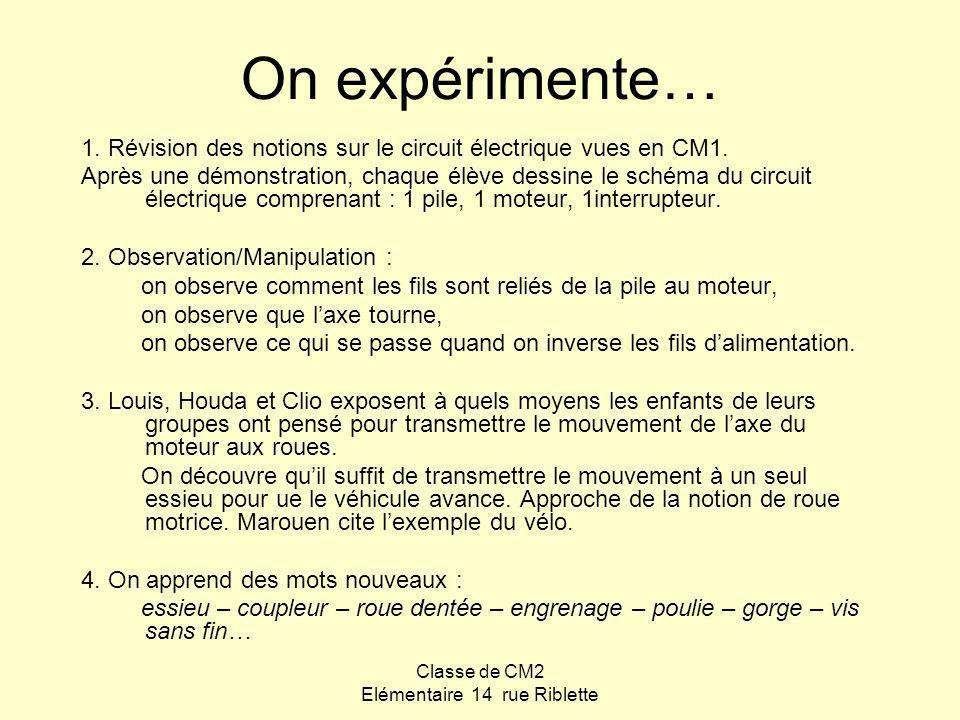 Classe de CM2 Elémentaire 14 rue Riblette On expérimente… 1. Révision des notions sur le circuit électrique vues en CM1. Après une démonstration, chaq