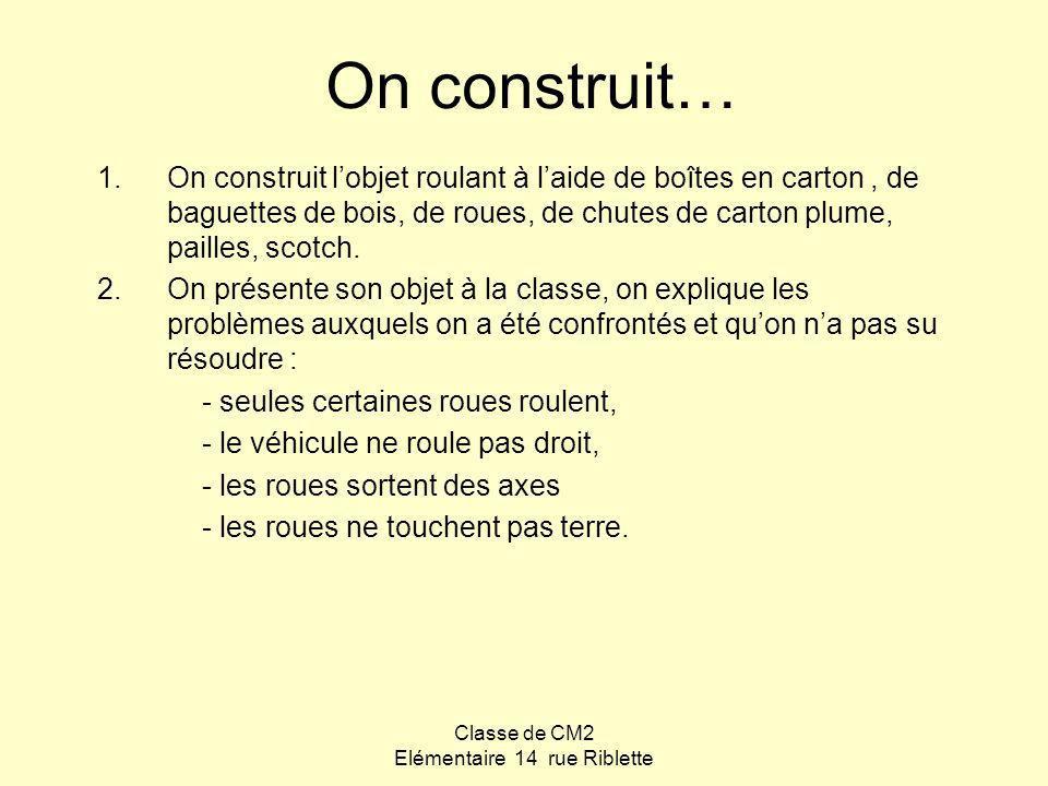 Classe de CM2 Elémentaire 14 rue Riblette On discute… La discussion sengage entre les élèves.