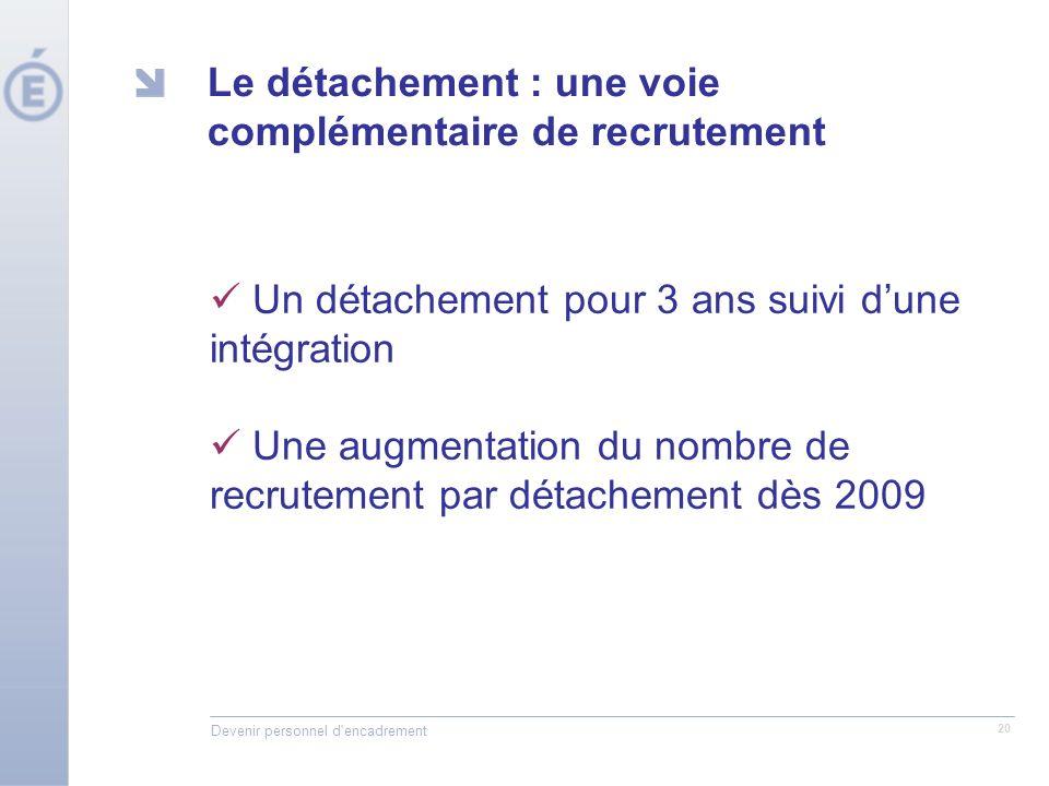 Devenir personnel d encadrement 20 Le détachement : une voie complémentaire de recrutement Un détachement pour 3 ans suivi dune intégration Une augmentation du nombre de recrutement par détachement dès 2009