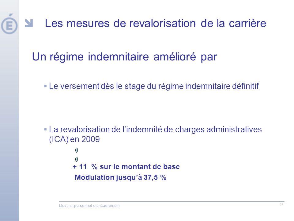 Devenir personnel d encadrement 27 Les mesures de revalorisation de la carrière Un régime indemnitaire amélioré par Le versement dès le stage du régime indemnitaire définitif La revalorisation de lindemnité de charges administratives (ICA) en 2009 + 11 % sur le montant de base Modulation jusquà 37,5 %