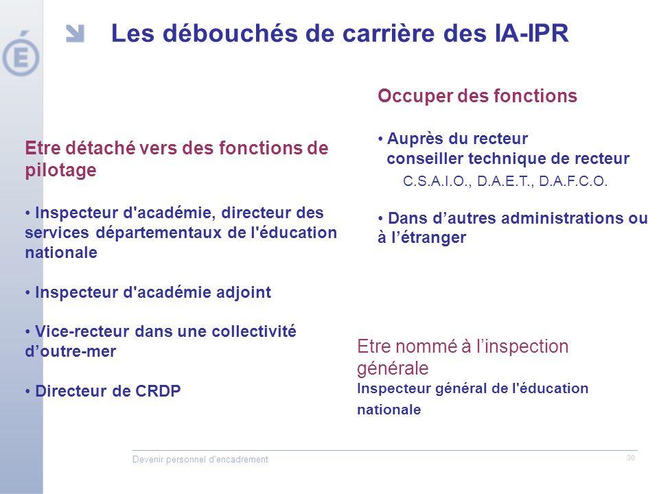 Devenir personnel d encadrement 30 Les débouchés de carrière des IA-IPR Occuper des fonctions Auprès du recteur conseiller technique de recteur C.S.A.I.O., D.A.E.T., D.A.F.C.O.