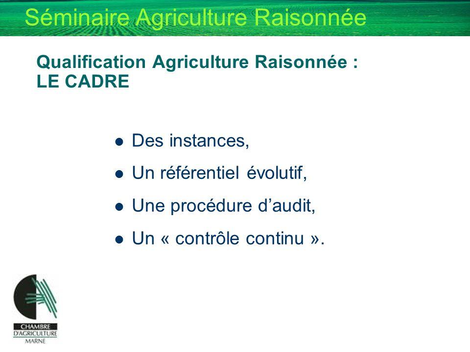 Séminaire Agriculture Raisonnée Qualification Agriculture Raisonnée : LE CADRE Des instances, Un référentiel évolutif, Une procédure daudit, Un « cont