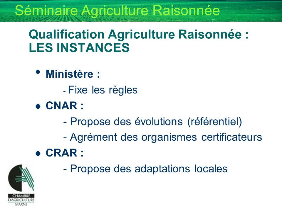 Séminaire Agriculture Raisonnée Qualification Agriculture Raisonnée : LES INSTANCES Ministère : - Fixe les règles CNAR : - Propose des évolutions (réf
