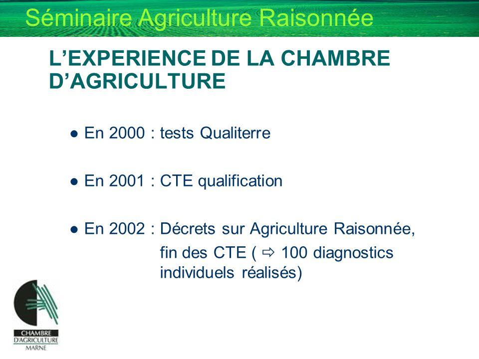 Séminaire Agriculture Raisonnée LEXPERIENCE DE LA CHAMBRE DAGRICULTURE En 2000 : tests Qualiterre En 2001 : CTE qualification En 2002 : Décrets sur Ag