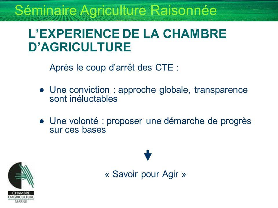 Séminaire Agriculture Raisonnée LEXPERIENCE DE LA CHAMBRE DAGRICULTURE Après le coup darrêt des CTE : Une conviction : approche globale, transparence