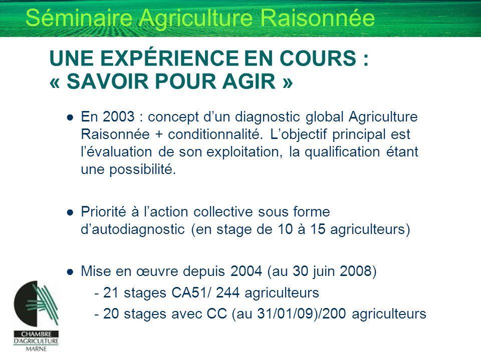 Séminaire Agriculture Raisonnée UNE EXPÉRIENCE EN COURS : « SAVOIR POUR AGIR » En 2003 : concept dun diagnostic global Agriculture Raisonnée + conditi