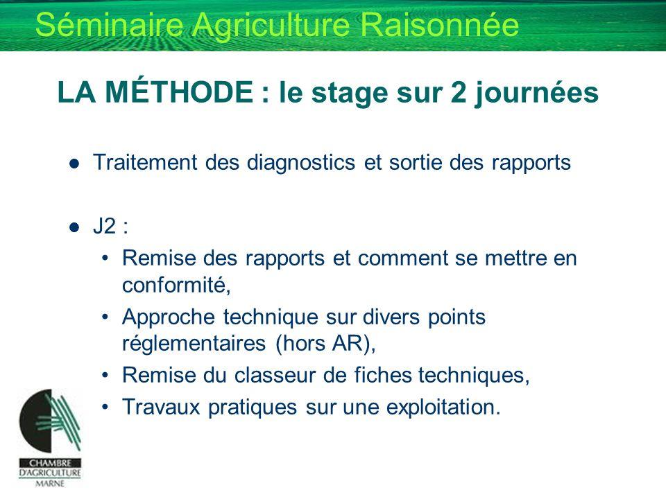 Séminaire Agriculture Raisonnée LA MÉTHODE : le stage sur 2 journées Traitement des diagnostics et sortie des rapports J2 : Remise des rapports et com