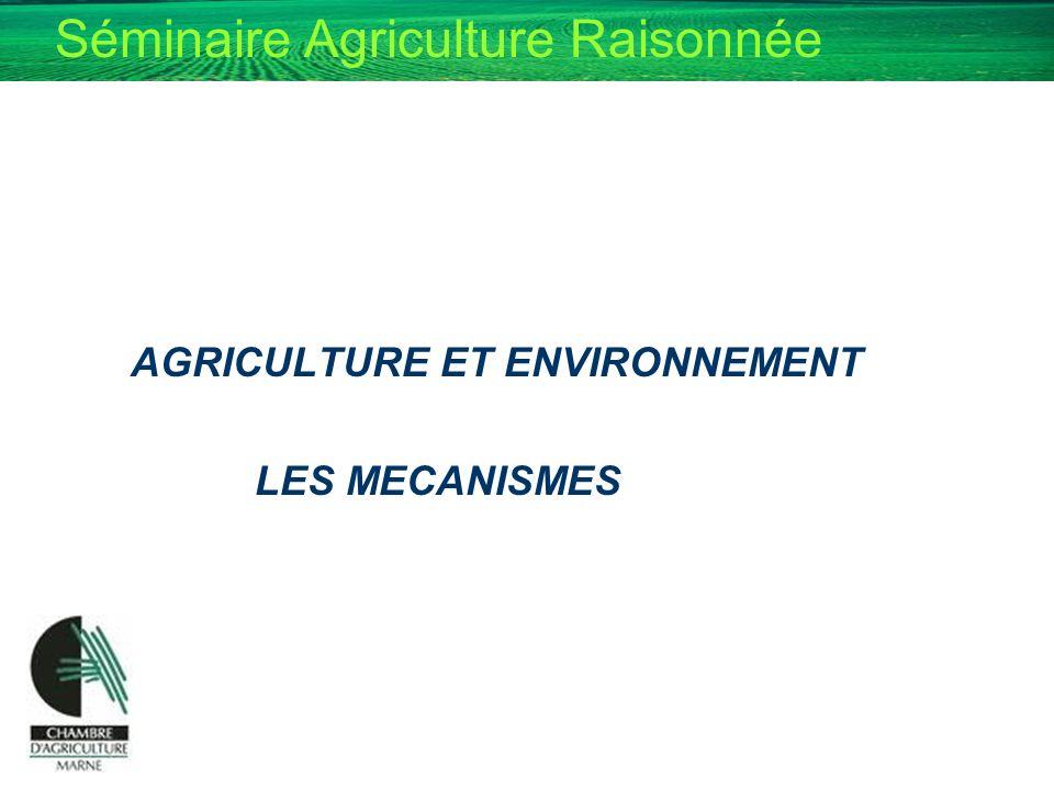 Séminaire Agriculture Raisonnée AGRICULTURE ENVIRONNEMENT: LES MECANISMES NITRATES Culture de printemps printempsétéautomnehiverprintemps ABSORPTION des nitrates par la plante MINERALISATION de lazote par le sol LESSIVAGE des nitrates par les pluies hivernales Maturité Récolte Sol nu ACCUMULATION LESSIVAGE NAPPE Croissance du blé