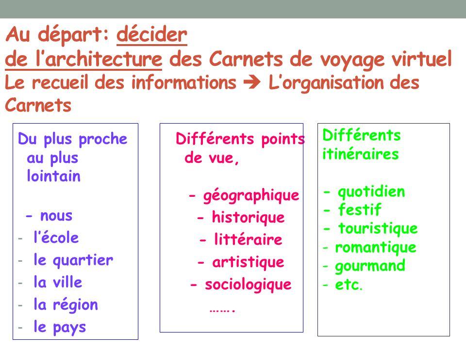 Au départ: décider de larchitecture des Carnets de voyage virtuel Le recueil des informations Lorganisation des Carnets Du plus proche au plus lointai