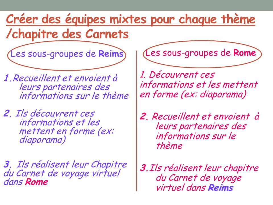 Les sous-groupes de Reims 4.Tous les groupes mettent en commun les chapitres 5.