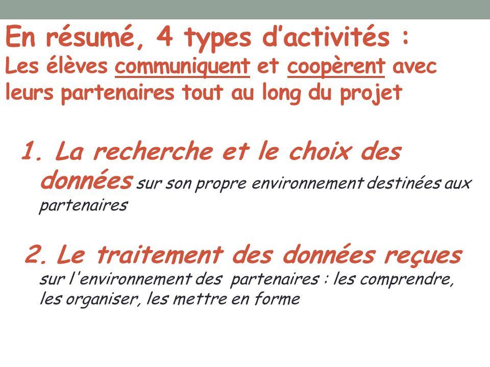 En résumé, 4 types dactivités : Les élèves communiquent et coopèrent avec leurs partenaires tout au long du projet 1. La recherche et le choix des don