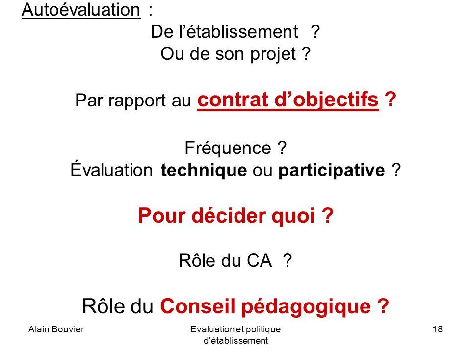 Alain BouvierEvaluation et politique d établissement 18 Autoévaluation : De létablissement .